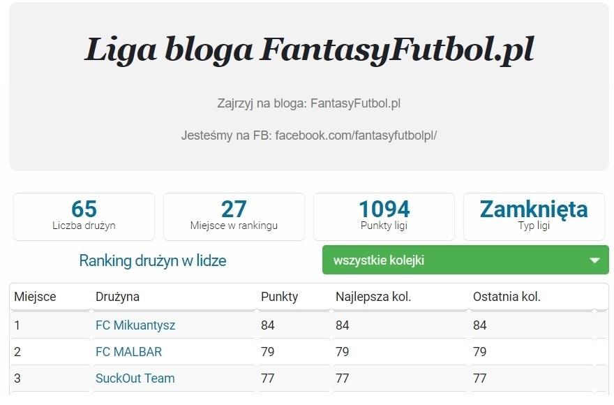 top 3 w lidze fantasyfutbol po 22 kolejce